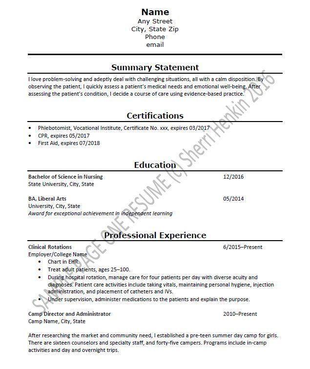 résumé format tip sample